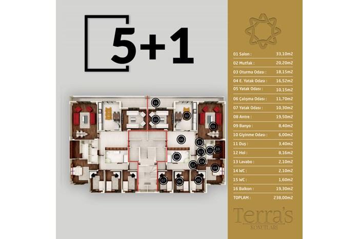 Terra's Konutları