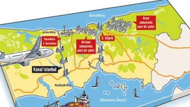 Yeni İstanbulun gelişen yeni semtleri!
