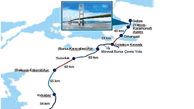 İstanbul-İzmir Otoyol Projesi kredi sözleşmesinde imzalar atıldı!