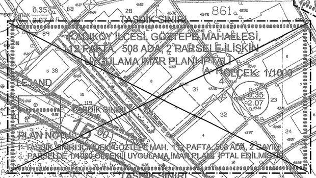 Kadıköy Göztepe Mahallesi imar planı askıya çıktı!