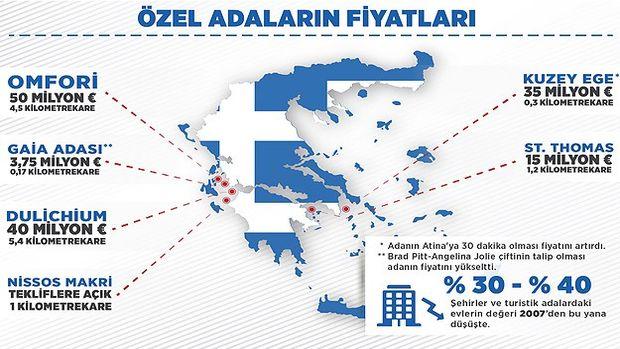Yunanistanda şahsa ait adalar satılıyor!