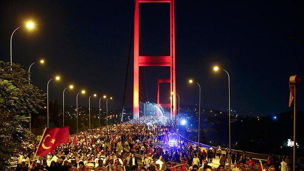 Başkentten Demokrasi Şehitlerinin Yakınlarına Konut Desteği