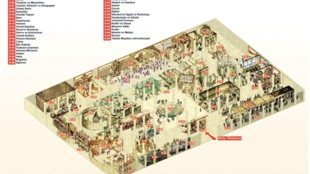 İstanbul Kent Müzesi Projesi Start Alıyor