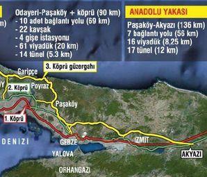 Kurtköy Paşaköy Yavuz Sultan Selim Köprüsü Bağlantı Yolu 4 Temmuz'da Açılıyor