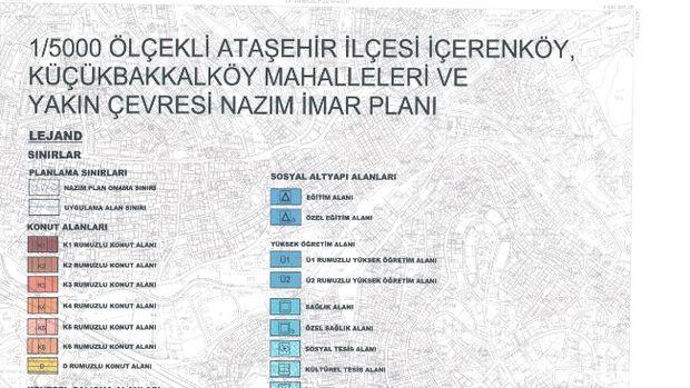 İçerenköy ve Küçükbakkalköy İmar Planı Askıda