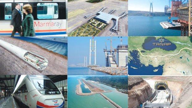 Mega Projeler 130 Ülkenin Milli Gelirini Aştı