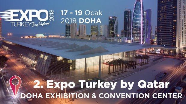 Katar Emlak Fuarı  2018 Katılımcı Listesi